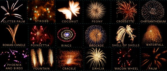 Types of Fireworks, xraymachines.info